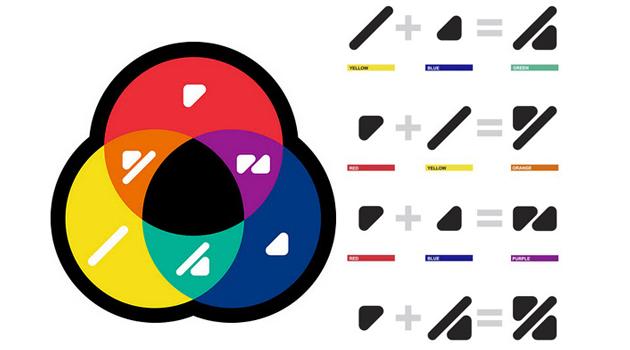 code graphique pour daltoniens